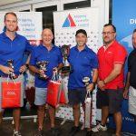 Shipping Australia NSW Golf Day 2021 3